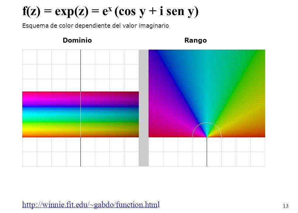 f(z) = exp(z) = ex (cos y + i sen y)