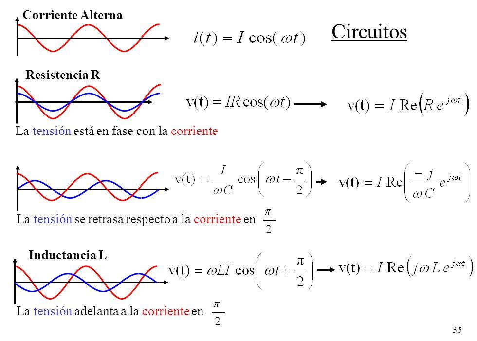 Circuitos Corriente Alterna Resistencia R