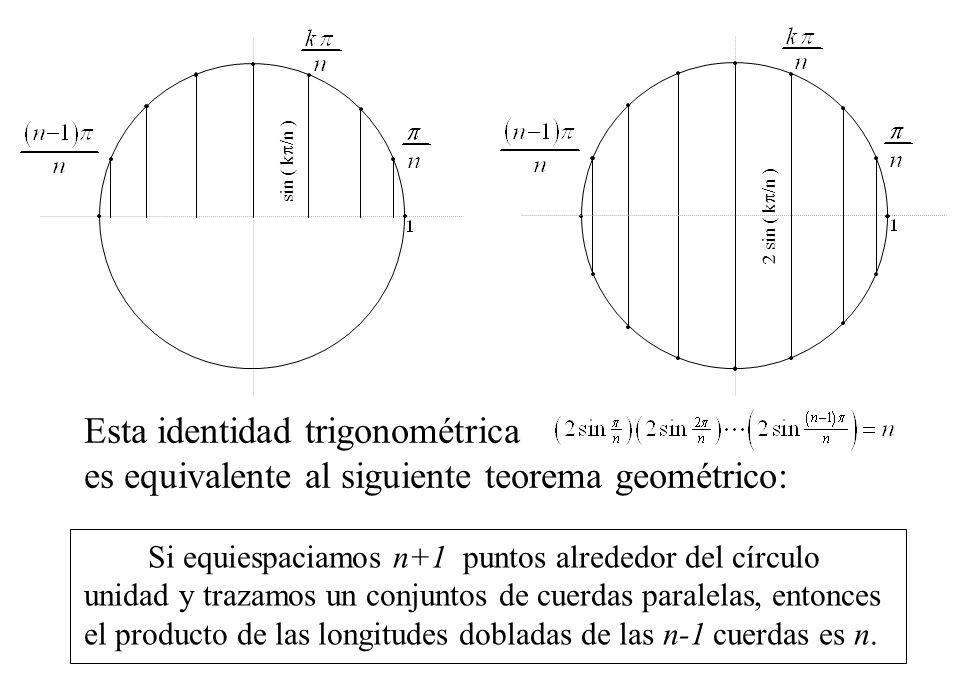 sin ( kp/n ) 2 sin ( kp/n ) Esta identidad trigonométrica es equivalente al siguiente teorema geométrico: