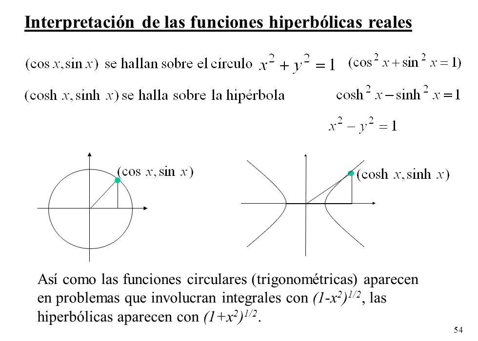Interpretación de las funciones hiperbólicas reales