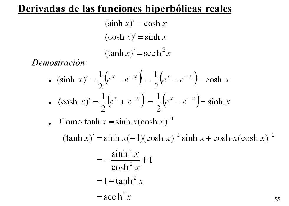 Derivadas de las funciones hiperbólicas reales