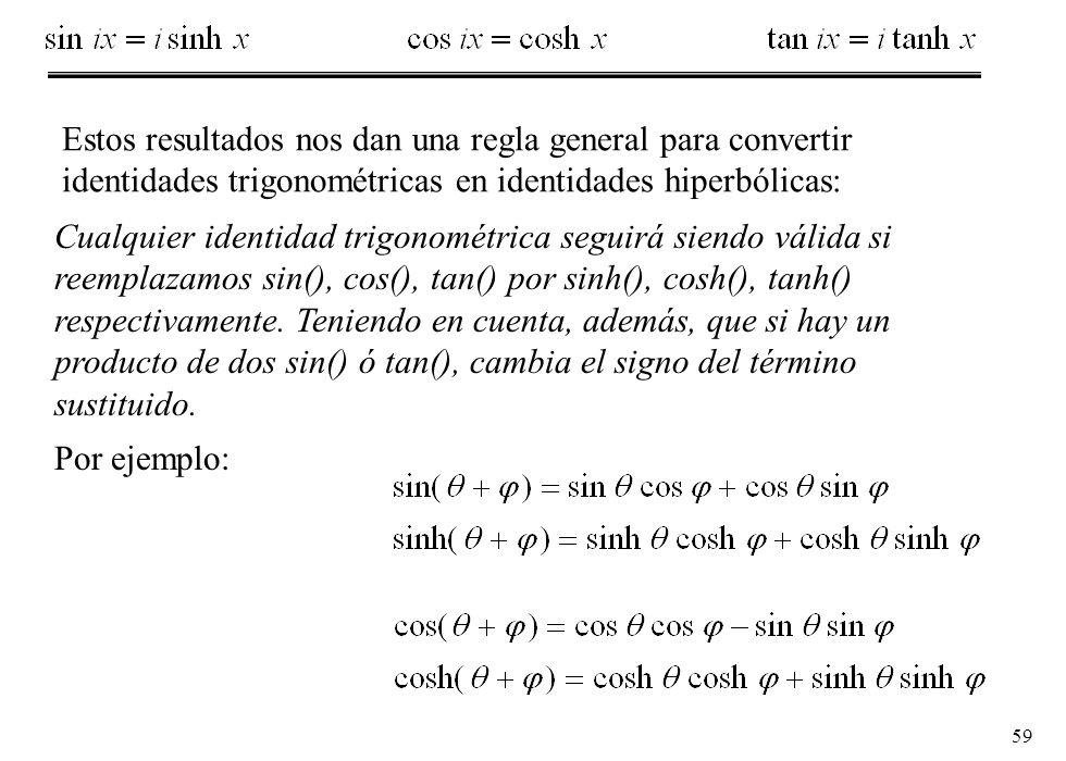 Estos resultados nos dan una regla general para convertir identidades trigonométricas en identidades hiperbólicas: