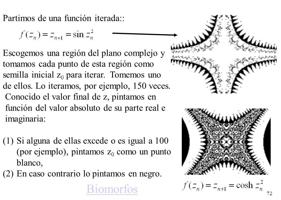 Biomorfos Partimos de una función iterada::