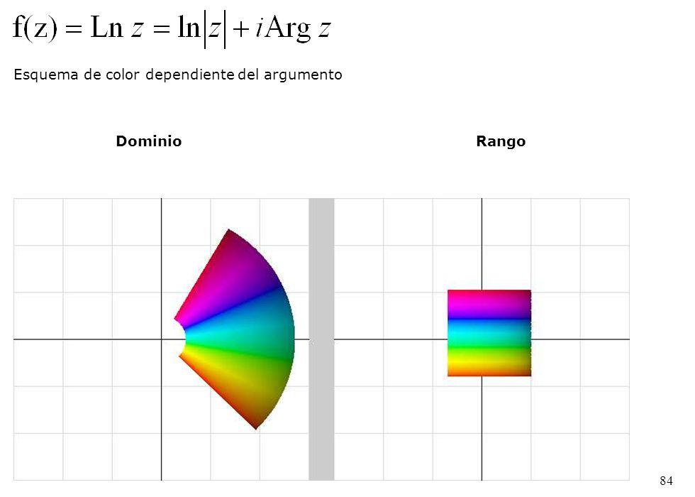 Esquema de color dependiente del argumento