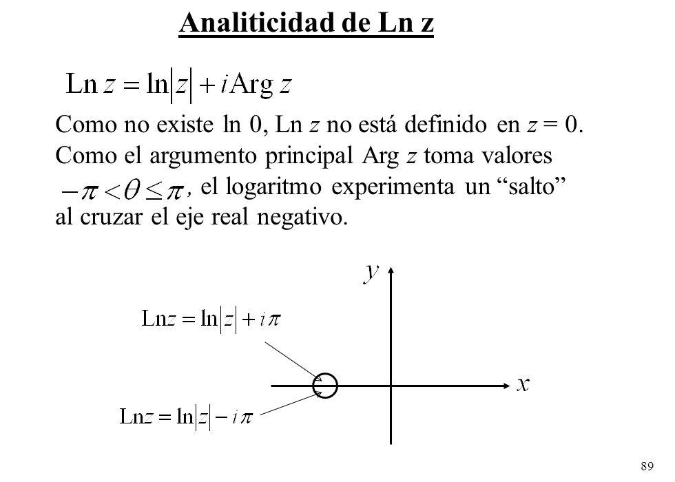 Analiticidad de Ln z Como no existe ln 0, Ln z no está definido en z = 0. Como el argumento principal Arg z toma valores.