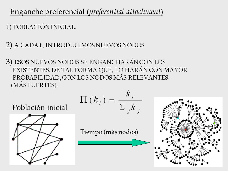 Enganche preferencial (preferential attachment)