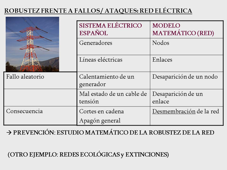 ROBUSTEZ FRENTE A FALLOS / ATAQUES: RED ELÉCTRICA