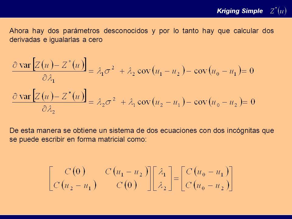 Kriging Simple Ahora hay dos parámetros desconocidos y por lo tanto hay que calcular dos derivadas e igualarlas a cero.