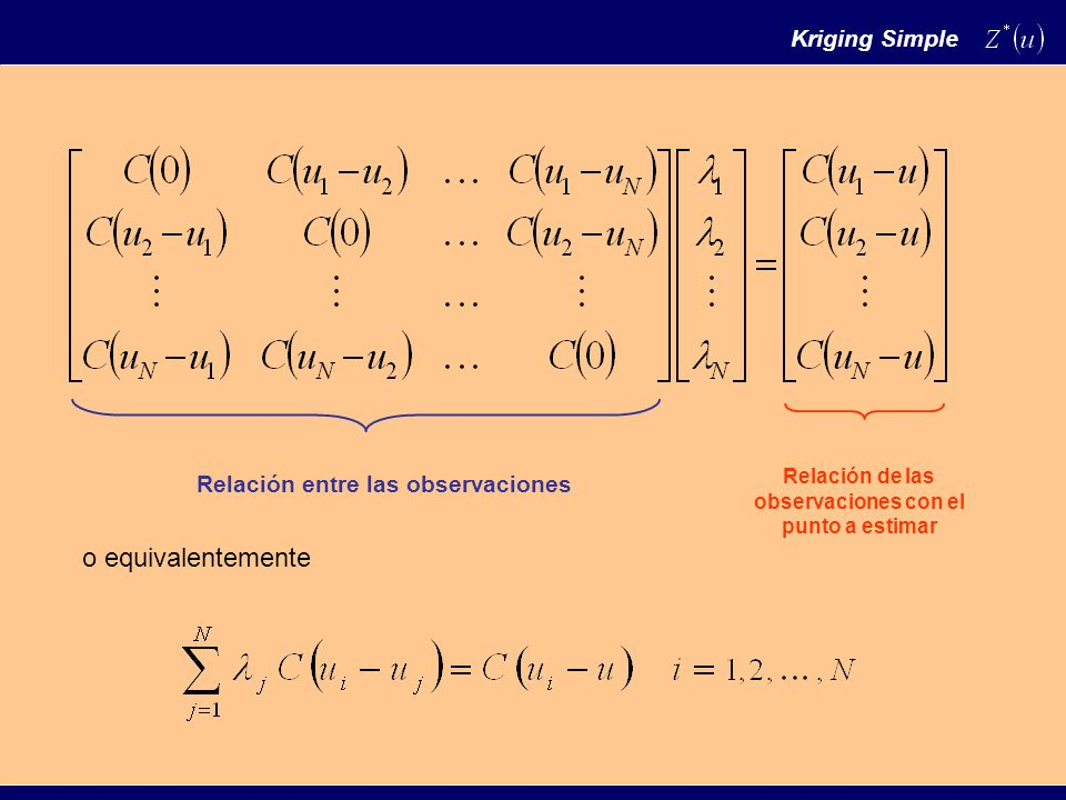 Relación de las observaciones con el punto a estimar