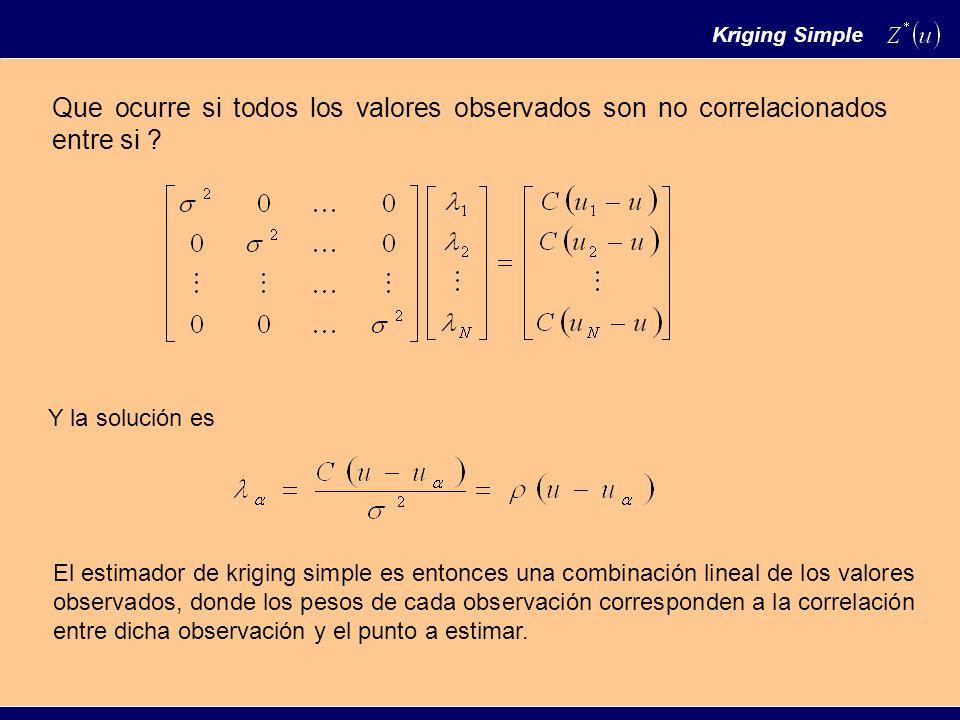 Kriging Simple Que ocurre si todos los valores observados son no correlacionados entre si Y la solución es.