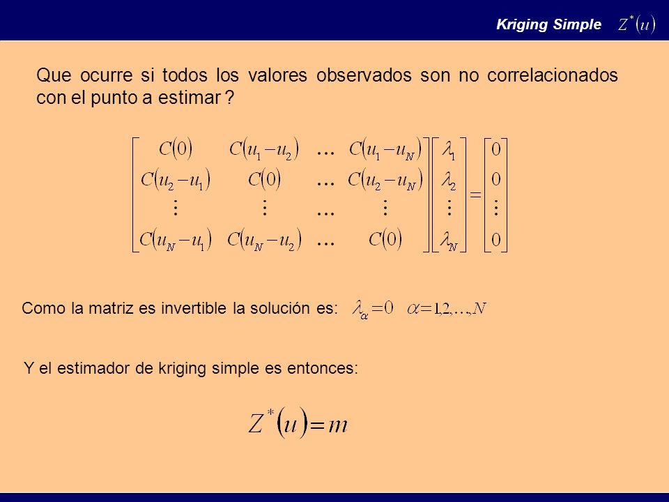 Kriging Simple Que ocurre si todos los valores observados son no correlacionados con el punto a estimar