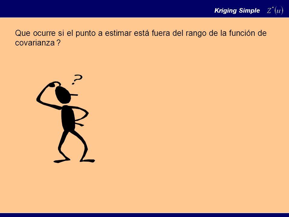 Kriging Simple Que ocurre si el punto a estimar está fuera del rango de la función de covarianza