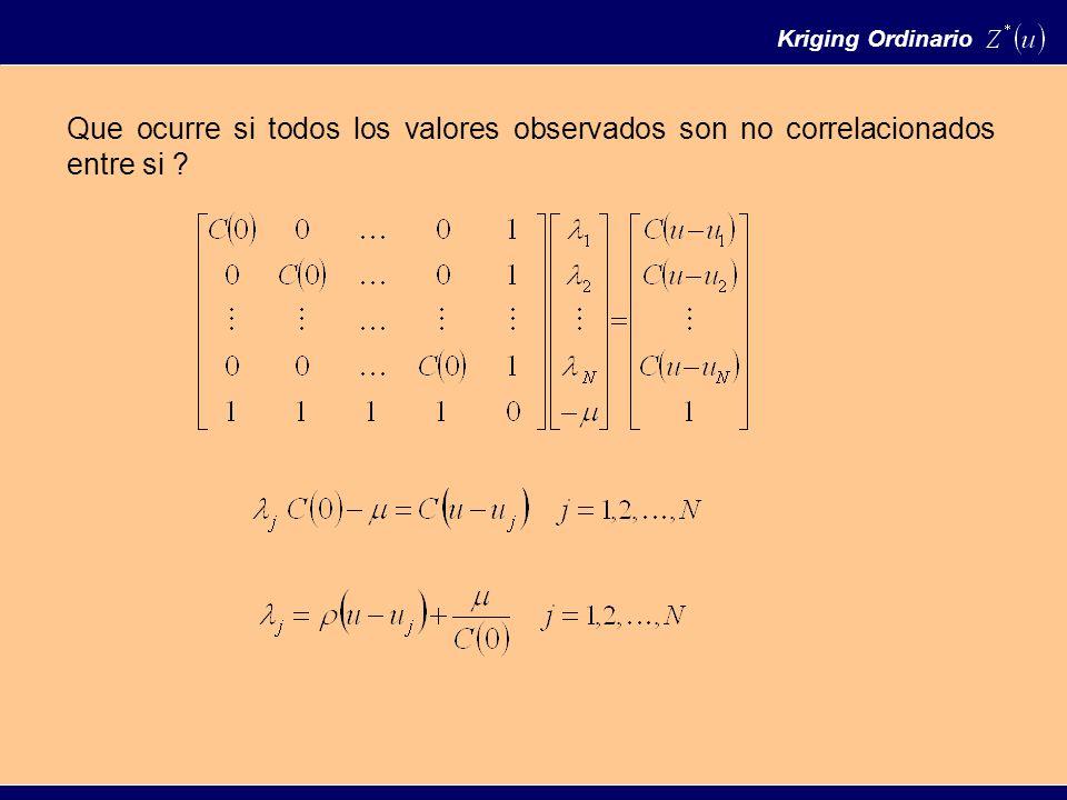 Kriging Ordinario Que ocurre si todos los valores observados son no correlacionados entre si