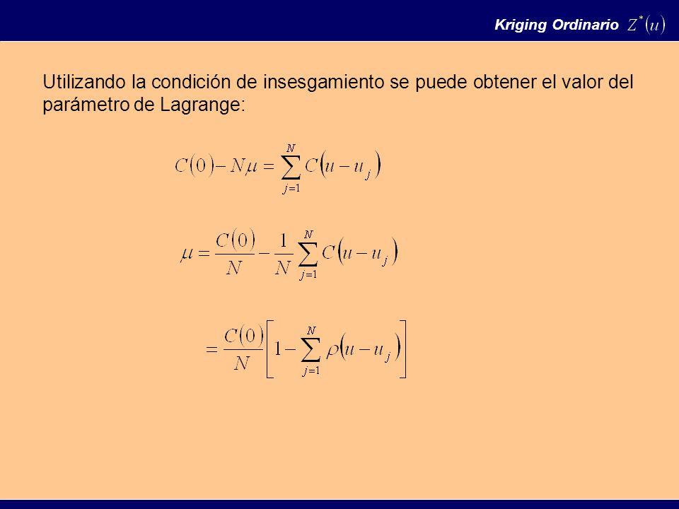 Kriging Ordinario Utilizando la condición de insesgamiento se puede obtener el valor del parámetro de Lagrange: