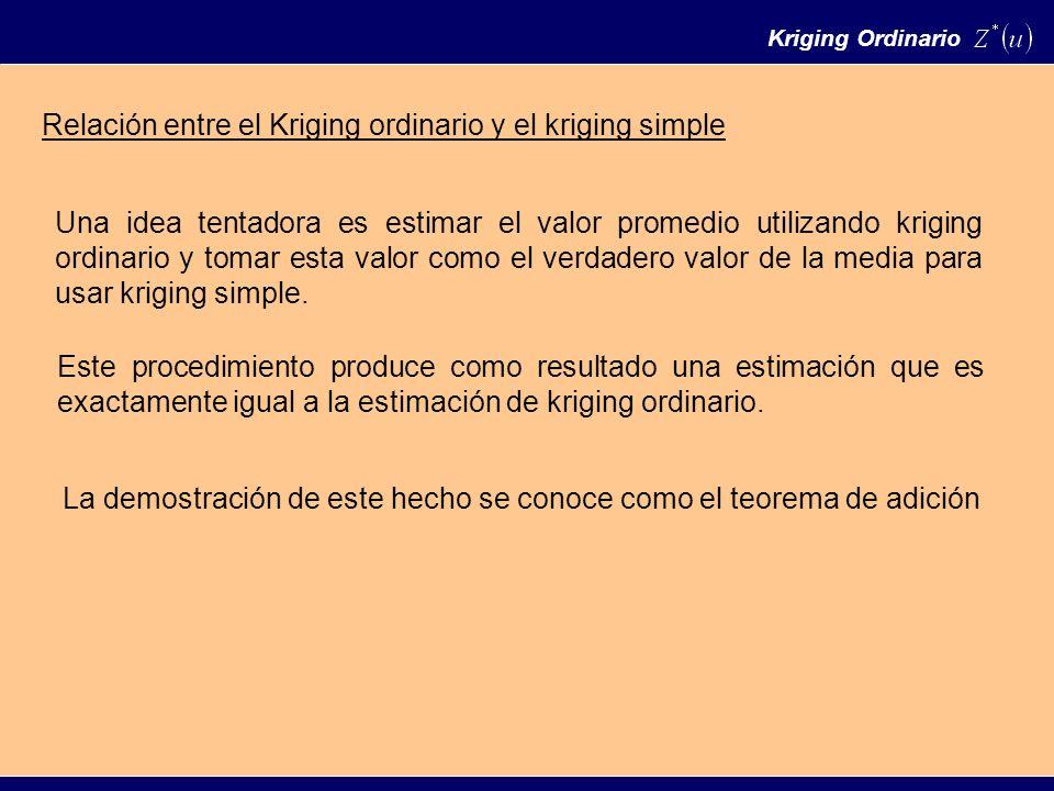 Relación entre el Kriging ordinario y el kriging simple