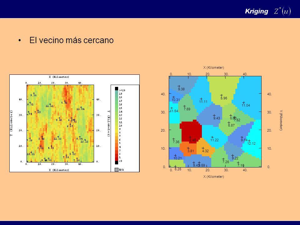 El vecino más cercano Kriging 11.54 7.36 10.31 6.26 10.21 9.38 7.69