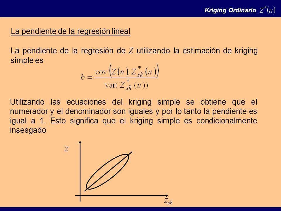 La pendiente de la regresión lineal