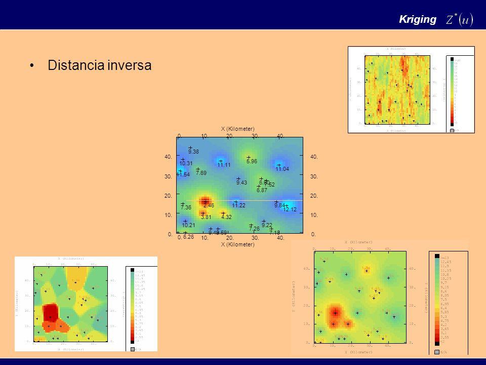 Distancia inversa Kriging 11.54 7.36 10.31 6.26 10.21 9.38 7.69 3.81