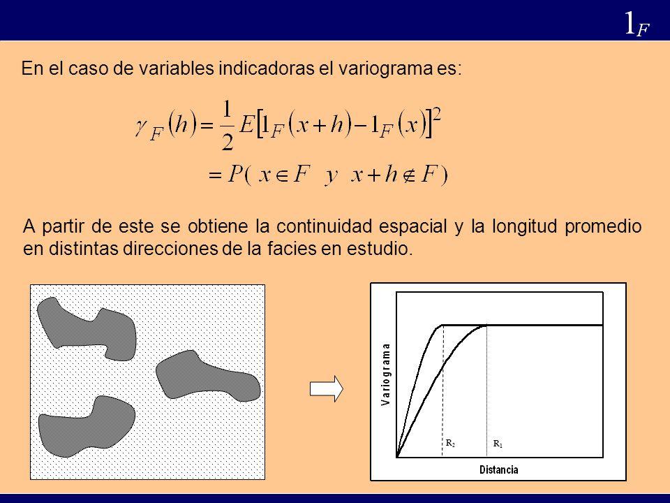En el caso de variables indicadoras el variograma es: