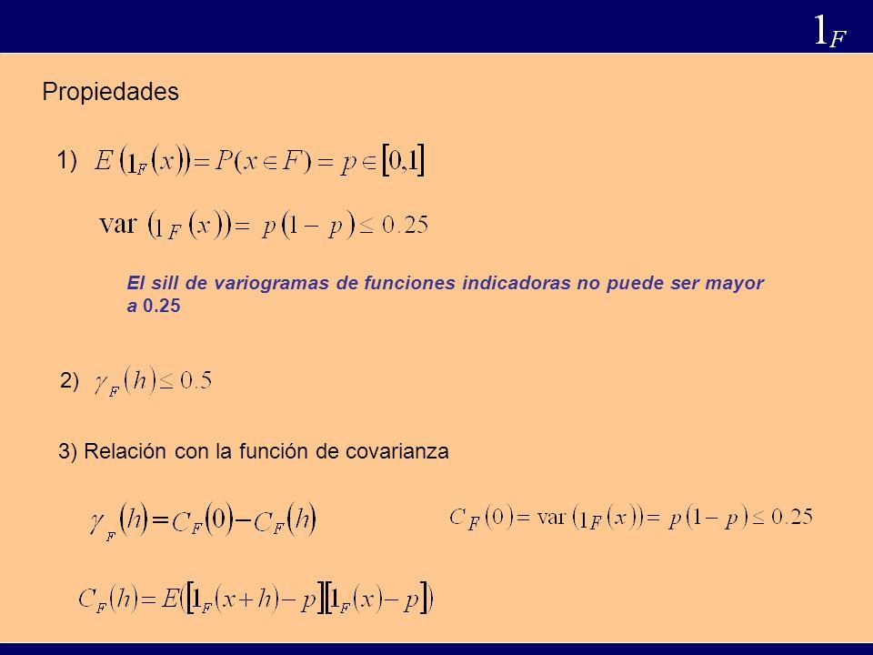 3) Relación con la función de covarianza