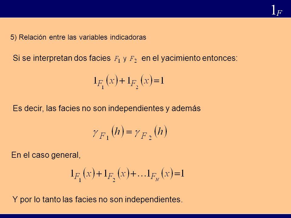5) Relación entre las variables indicadoras
