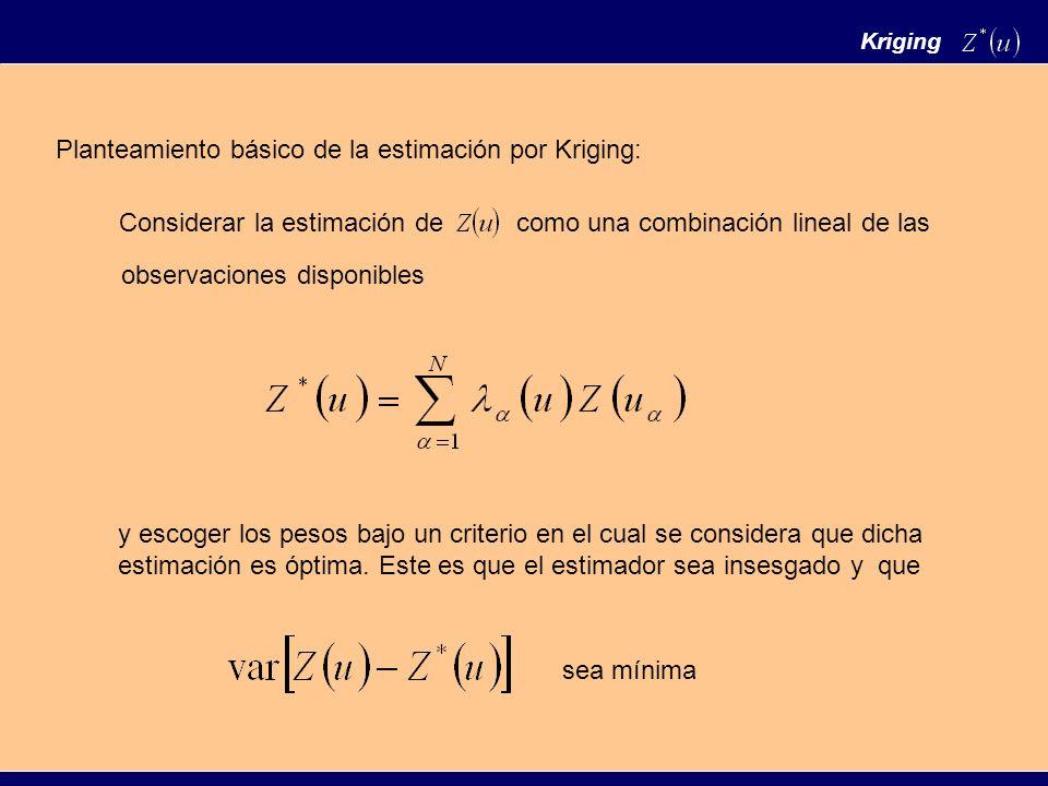 Planteamiento básico de la estimación por Kriging: