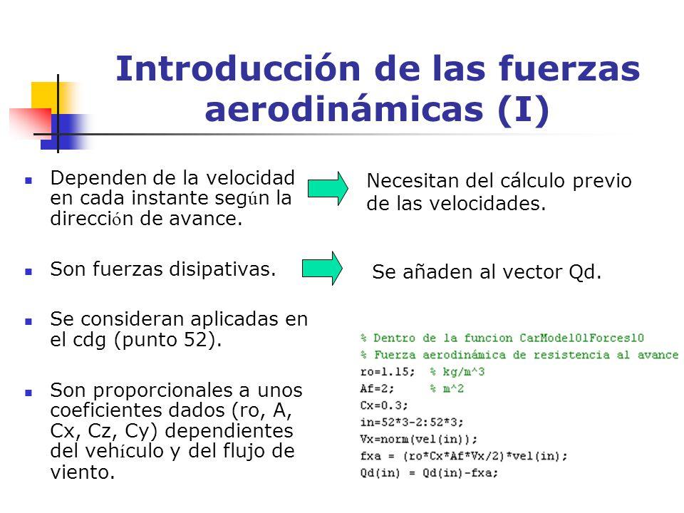Introducción de las fuerzas aerodinámicas (I)