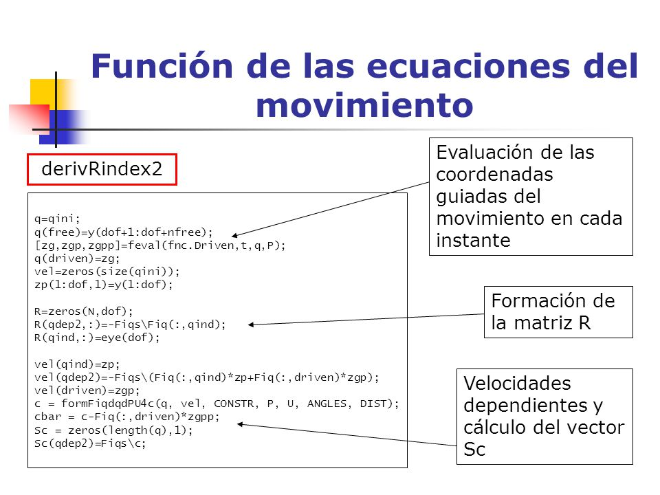 Función de las ecuaciones del movimiento