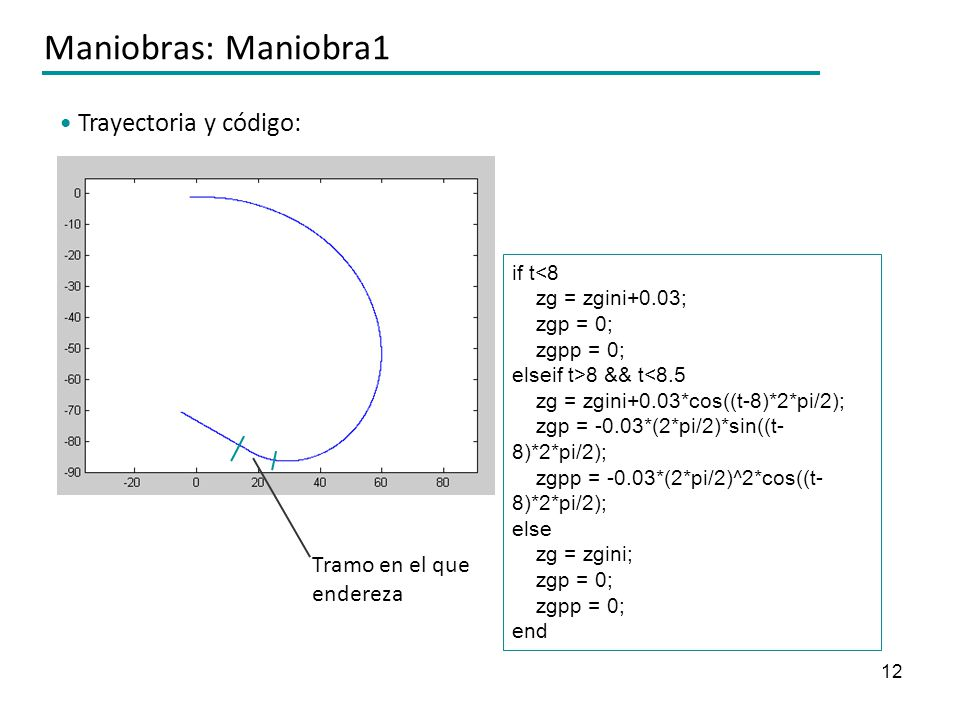Maniobras: Maniobra1 Trayectoria y código: Tramo en el que endereza