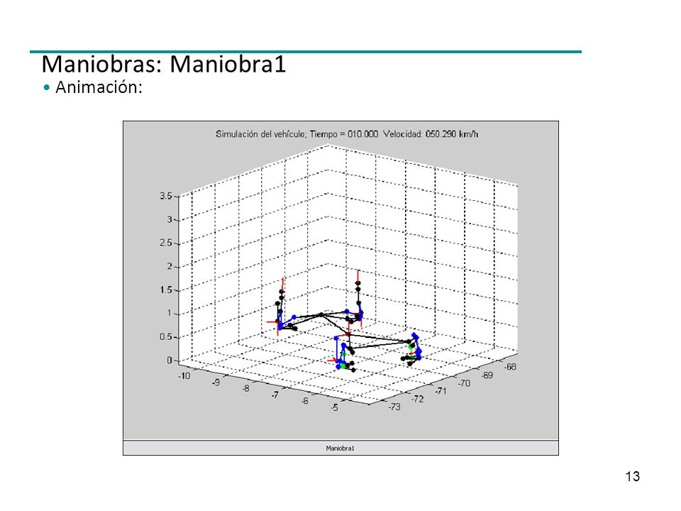 Maniobras: Maniobra1 Animación: