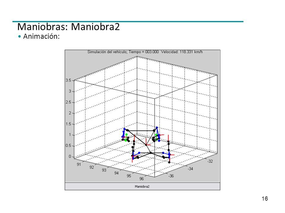 Maniobras: Maniobra2 Animación: