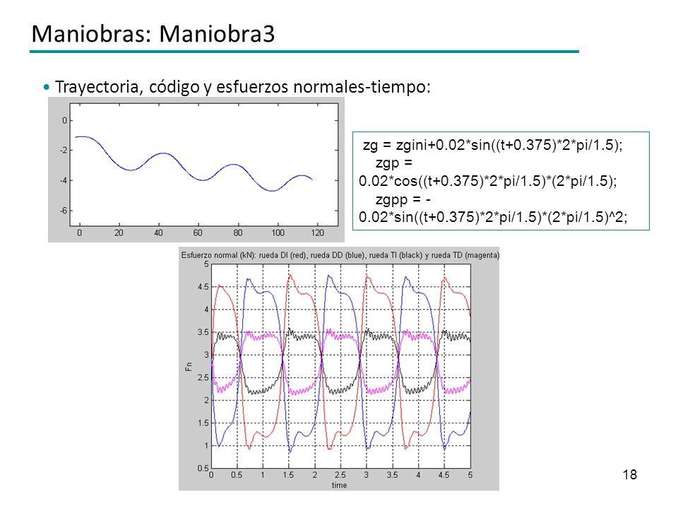 Maniobras: Maniobra3 Trayectoria, código y esfuerzos normales-tiempo: