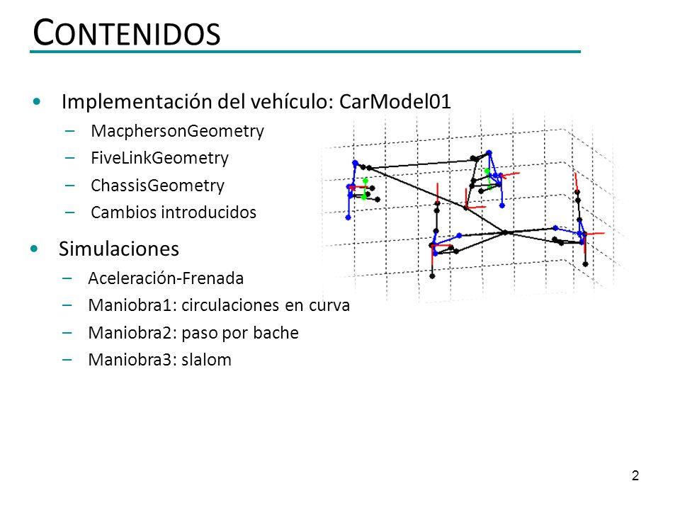 CONTENIDOS Implementación del vehículo: CarModel01 Simulaciones