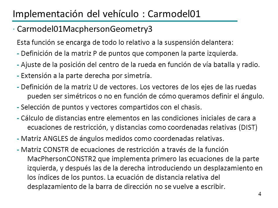 Implementación del vehículo : Carmodel01