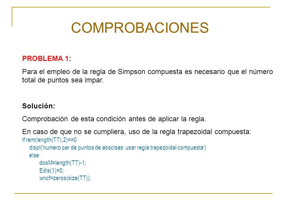 COMPROBACIONES PROBLEMA 1: