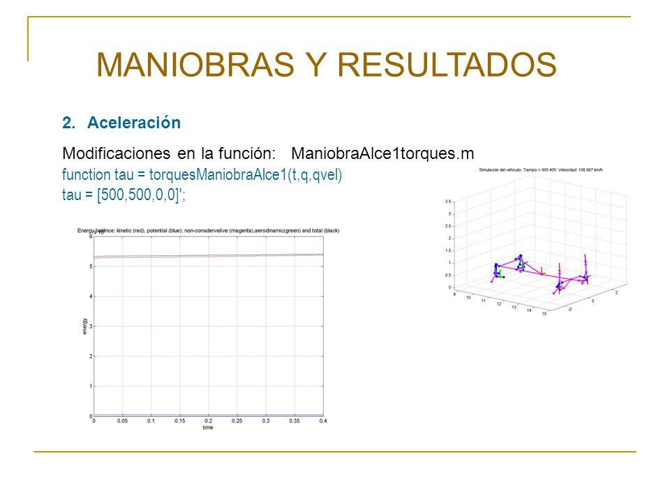 MANIOBRAS Y RESULTADOS