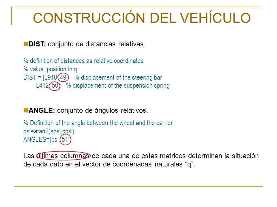 CONSTRUCCIÓN DEL VEHÍCULO