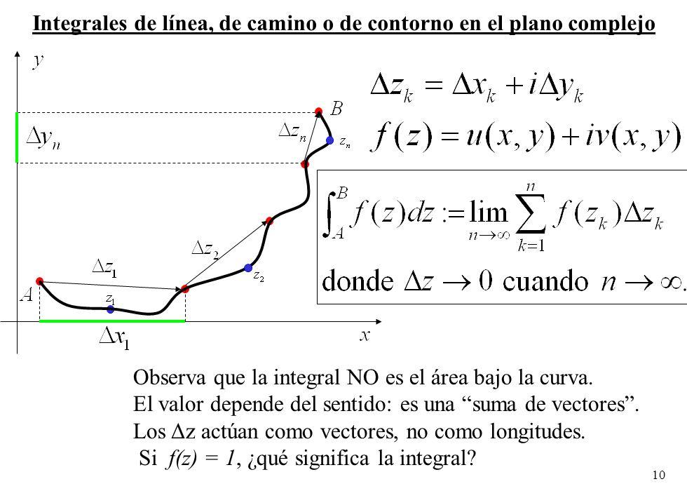 Integrales de línea, de camino o de contorno en el plano complejo
