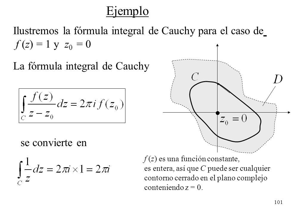 Ejemplo Ilustremos la fórmula integral de Cauchy para el caso de