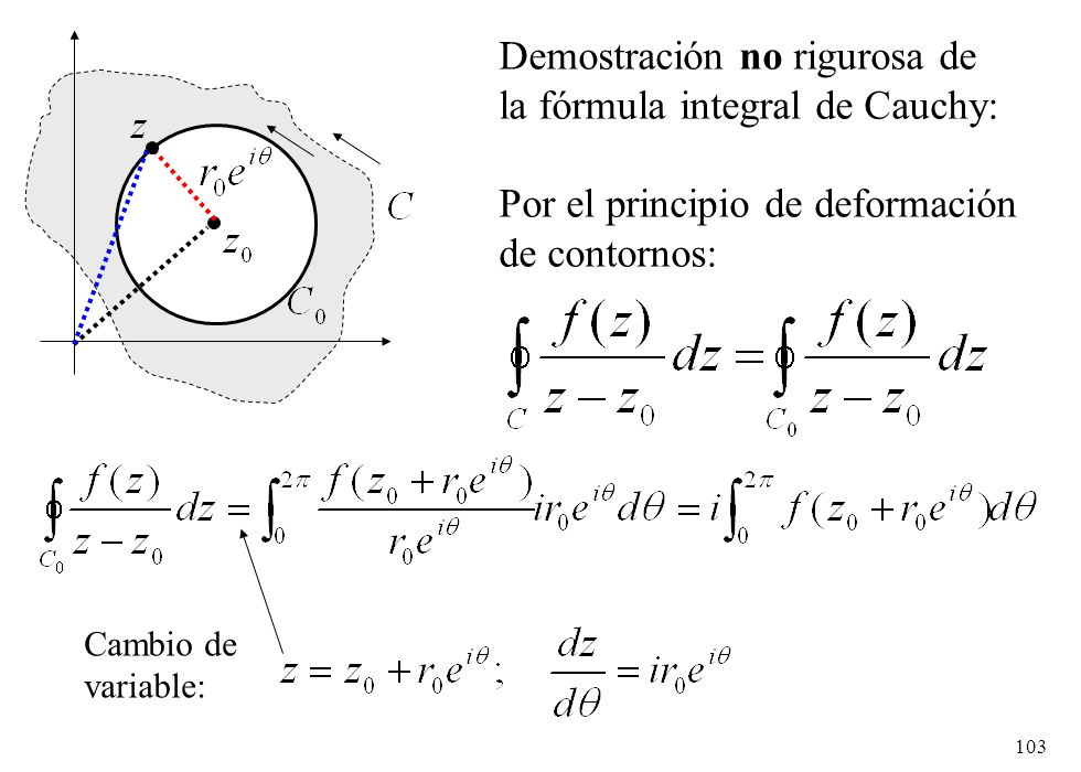 Demostración no rigurosa de la fórmula integral de Cauchy: