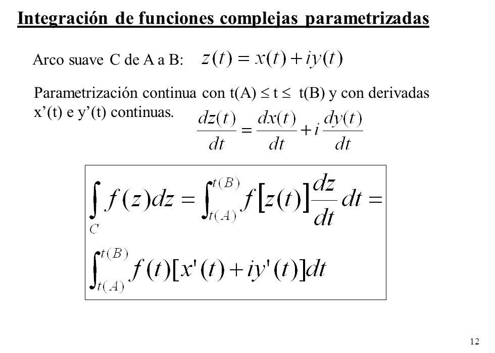 Integración de funciones complejas parametrizadas