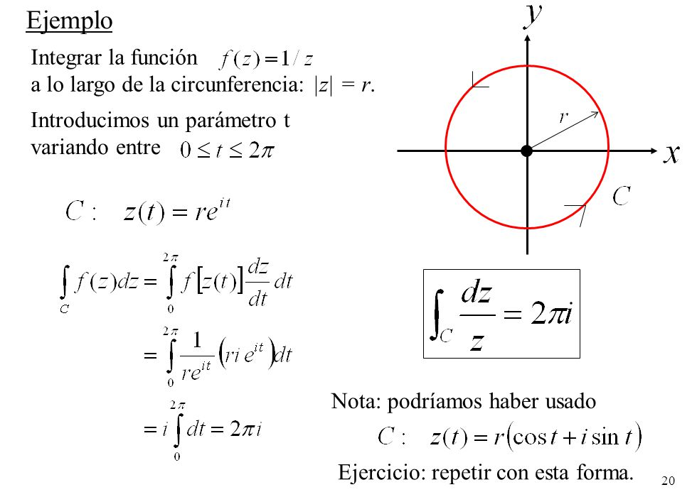 Ejemplo Integrar la función a lo largo de la circunferencia: |z| = r.