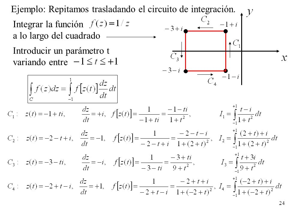 Ejemplo: Repitamos trasladando el circuito de integración.