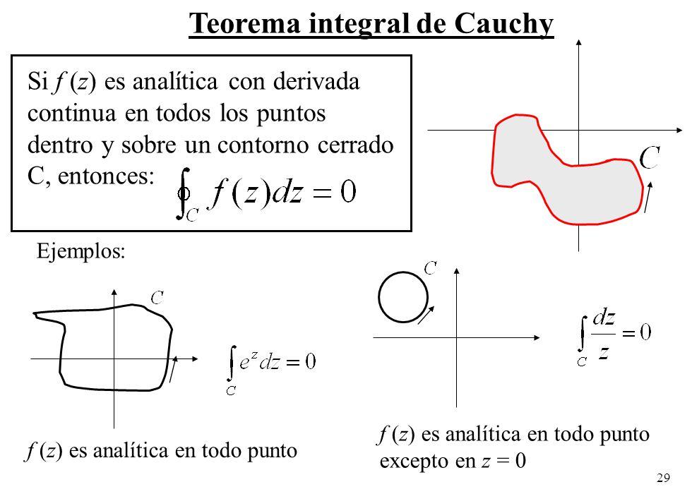 Teorema integral de Cauchy