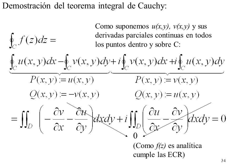 Demostración del teorema integral de Cauchy: