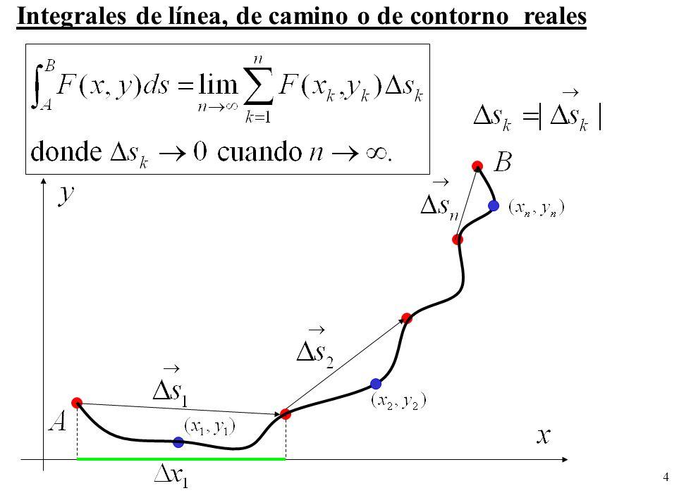 Integrales de línea, de camino o de contorno reales