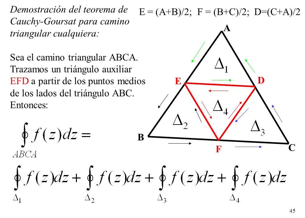 Demostración del teorema de