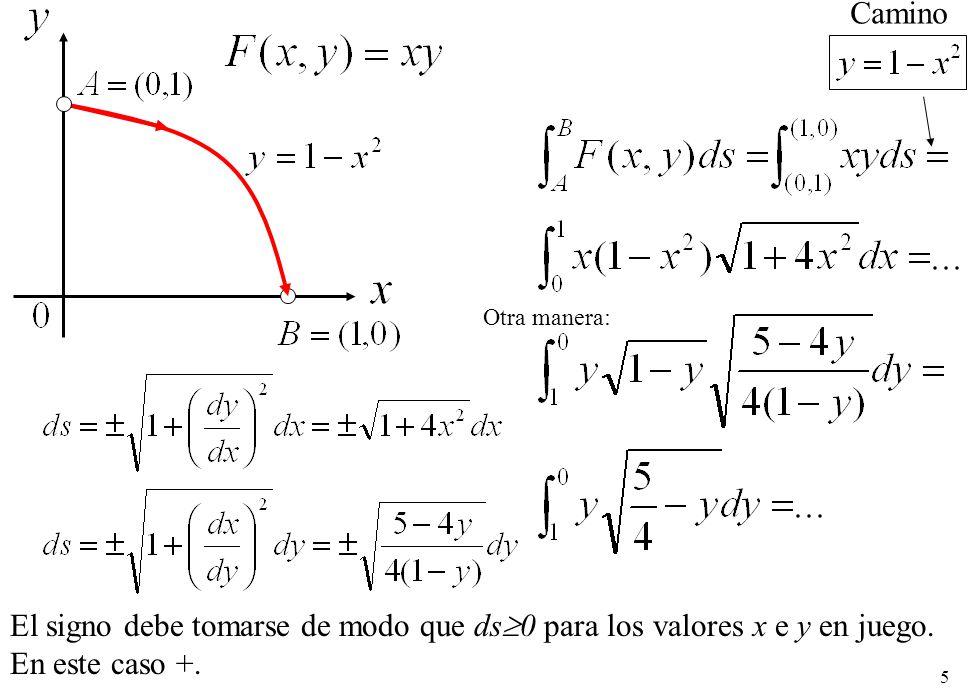 Camino Otra manera: El signo debe tomarse de modo que ds0 para los valores x e y en juego.