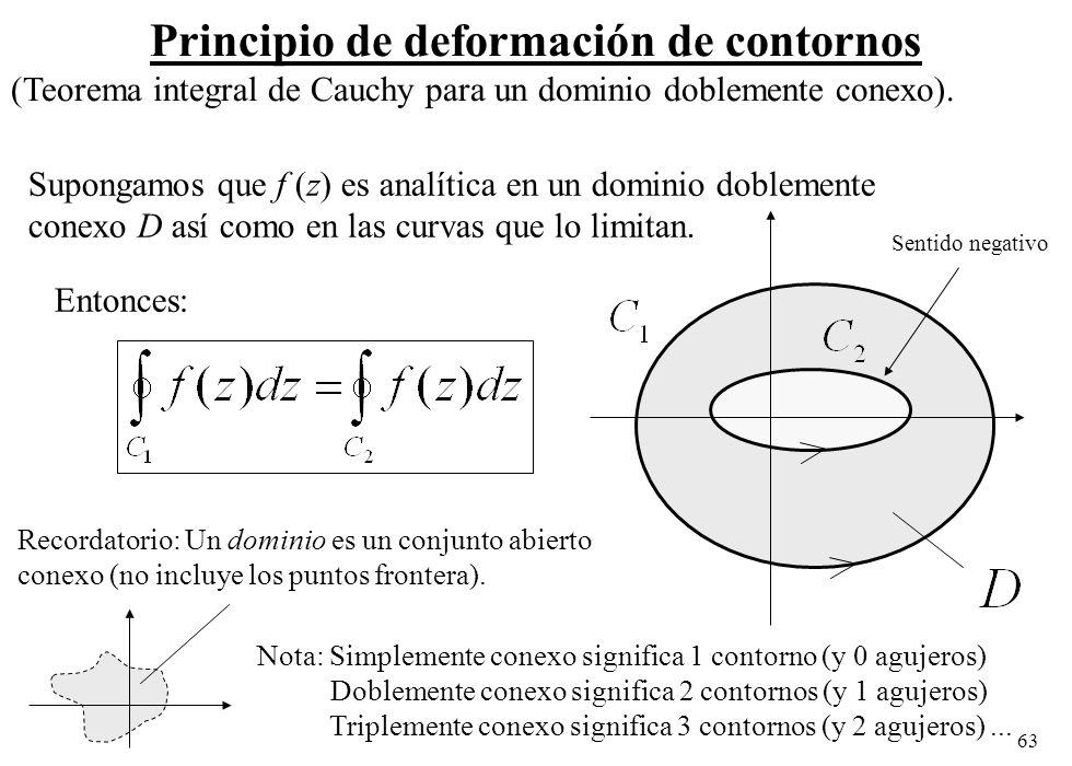 Principio de deformación de contornos