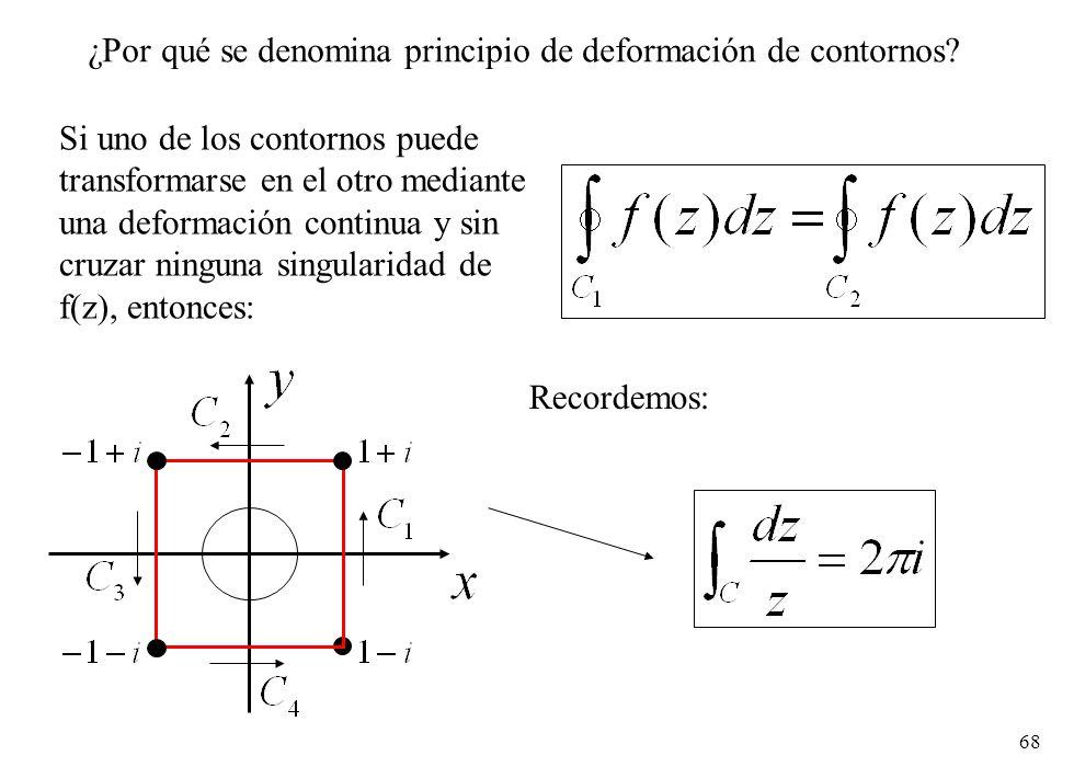 ¿Por qué se denomina principio de deformación de contornos